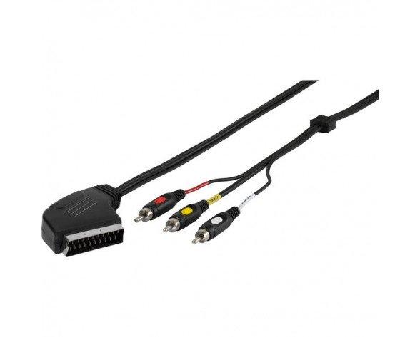 Vivanco 47017 cable EUROCONECTOR 2 m SCART (21-pin) 3 x RCA Negro
